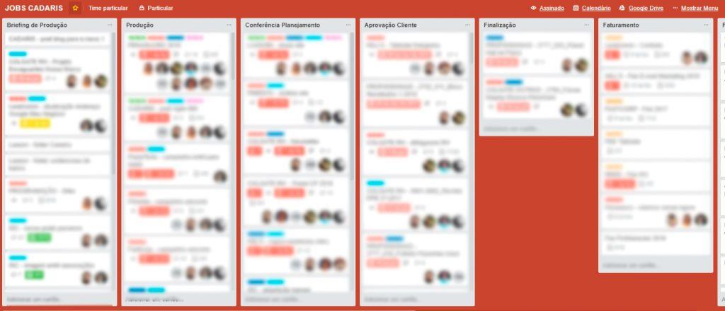 Como aplicar agile marketing usando trello